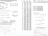 Seimic response of liquid storage tank Spreadsheet