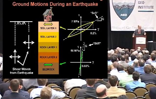Seismic Measurements and Geotechnical Engineering Lecture