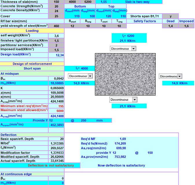 Slab Design to BS 8110.1985 Spreadsheet