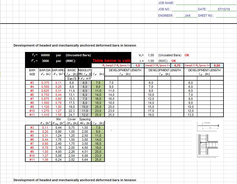 Standard hook bars in tension for ACI 318-08 Spreadsheet