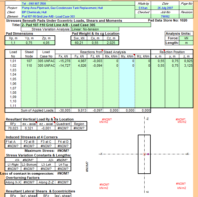 Stresses Beneath Pads Under Eccentric Loads, Shears and Moments Spreadsheet