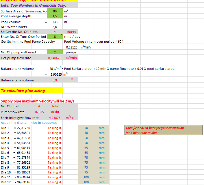 Swimming Pool Calculation Excel Sheet