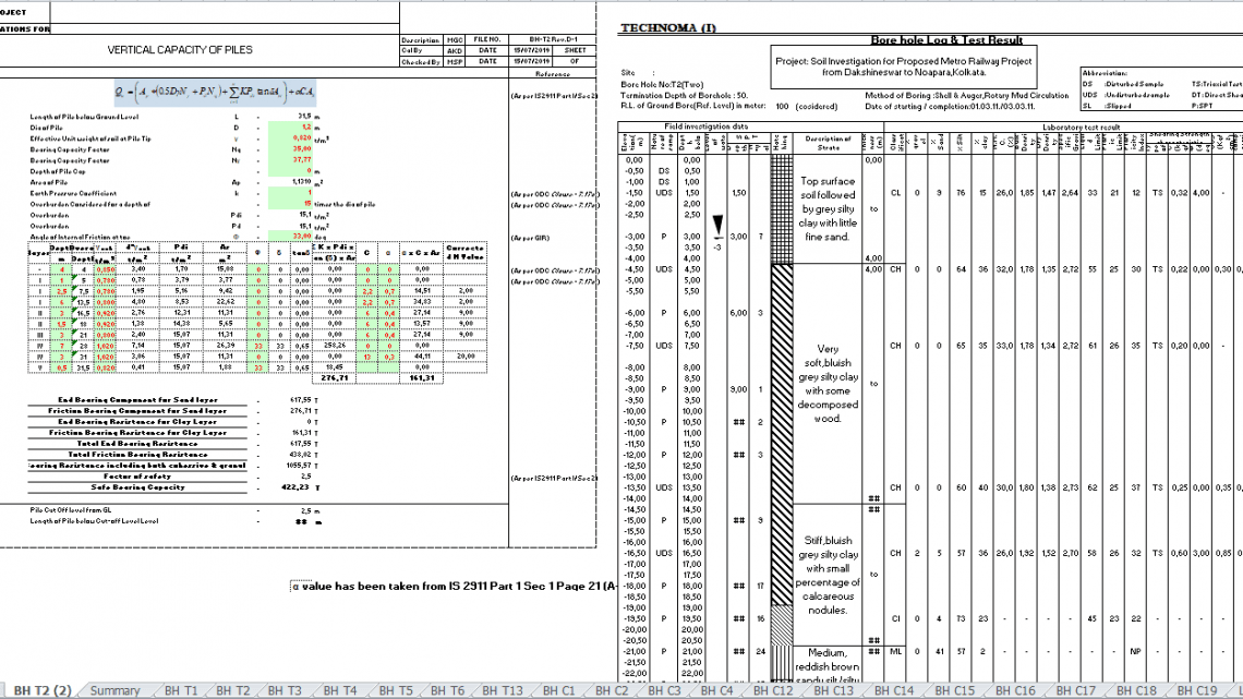 Vertical Capacity of Piles Calculation With Bore Log Spreadsheet