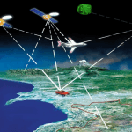 Satellite positioning (GPS), advantages and disadvantages for site engineers