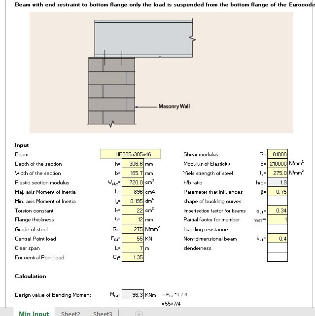 Euro Steel Beam Load and Rest on Bottom Flange Spreadsheet