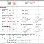 Punching Shear Strength Design of RC Slab According ACI318M-08 Spreadsheet