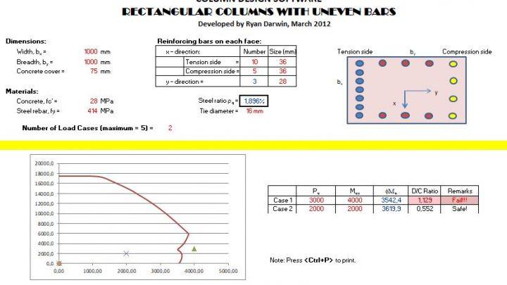Abutment Column Design Spreadsheet