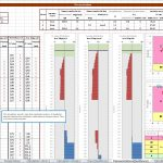 Analysis Tool on Soil Liquefaction Potential for Housing Land Spreadsheet