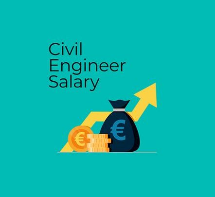 Civil Engineering Salaries around the world