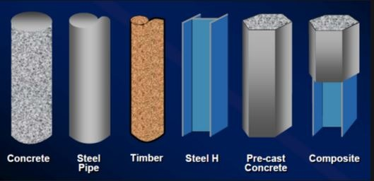Classification of piles foundation