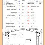 Design Of Circular Water Tank Spreadsheet