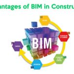 Top 5 Advantages of Building Information Modeling