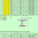 Deck Slab Design Spreadsheet