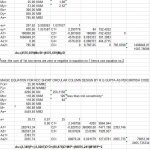 Magic Equation for RCC Short Rectangular Column Spreadsheet