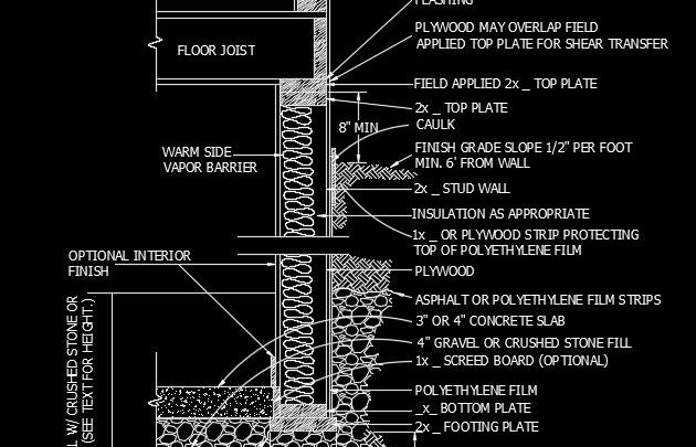 Permanent Wood Foundation Basement Autocad Drawing