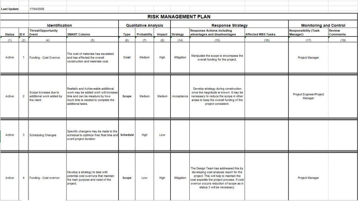 Risk Management Plan Spreadsheet