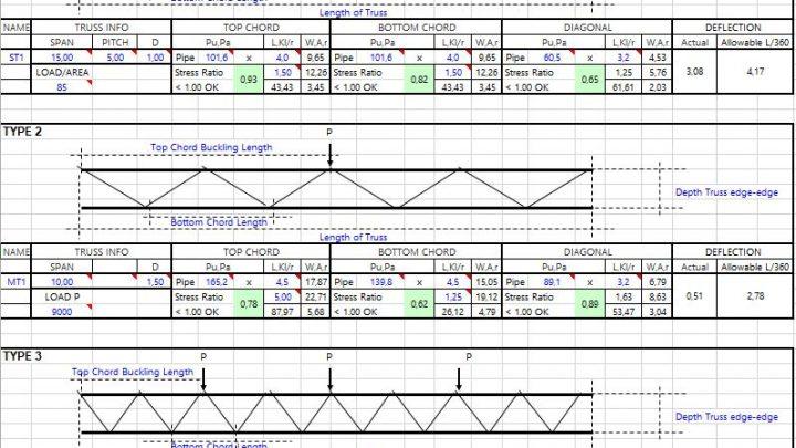 Steel Truss Estimate Spreadsheet