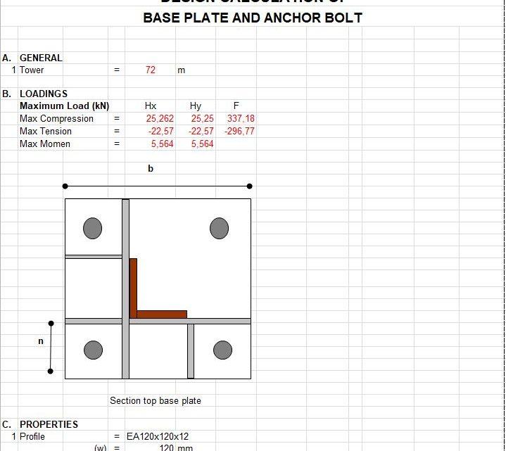 Tower Base Plate Design AISC Spreadsheet