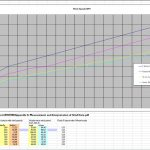 Wind Speed Conversion For Telecommunication Tower Spreadsheet