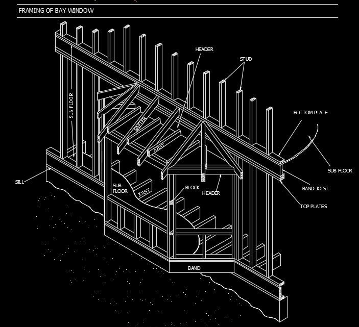 Wood Framing Of Bay Window Autocad Drawing