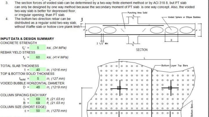 Voided Two-Way Slab Design Based on ACI 318-14 Spreadsheet