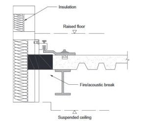 Connection details of cladding to structural members