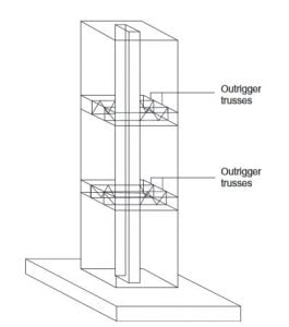 Outrigger structures