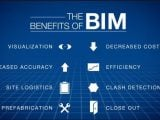 The Most Significant Benefits of Using BIM