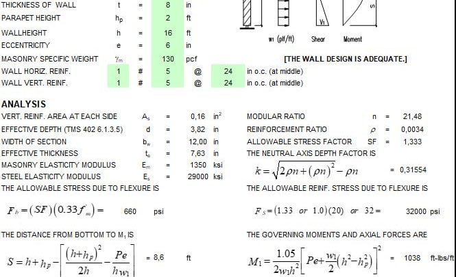 Allowable Stress Design of Masonry Bearing Wall Spreadsheet