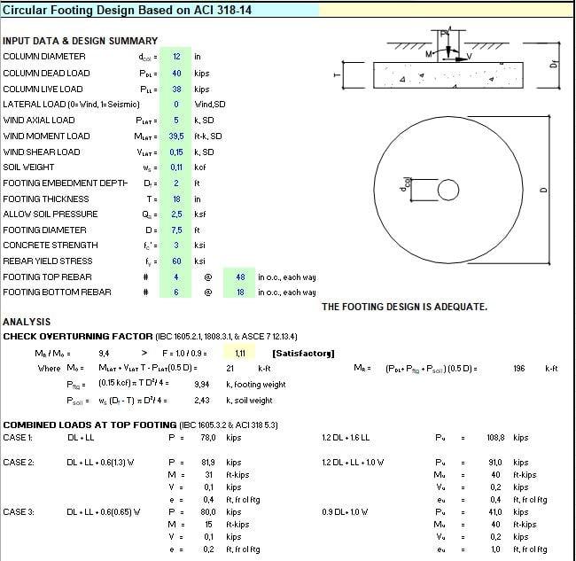 Circular Footing Design Spreadsheet