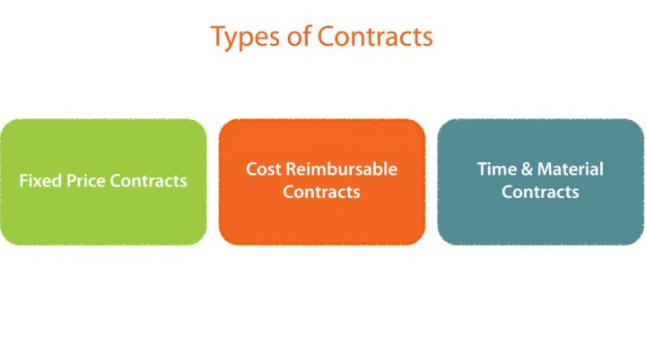 Types of Contracts according to PMBOK® Guide – Sixth Edition