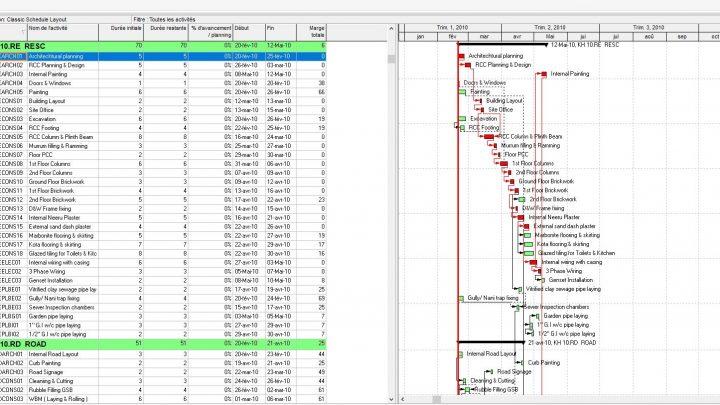 Primavera Sample Project Schedule XER Construction File