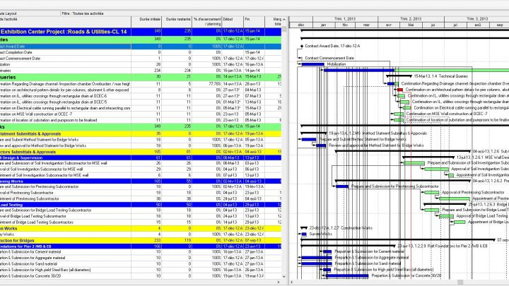 Roads Project Schedule Primavera XER File