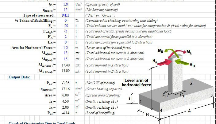Calculation Of Stresses In Footings Subjected to Uniaxial or Biaxial Moments Spreadsheet