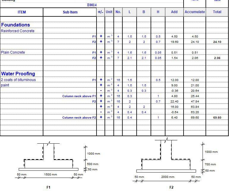 Quantities Of Foundations Spreadsheet