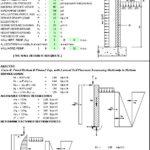Basement Masonry Wall Design Spreadsheet