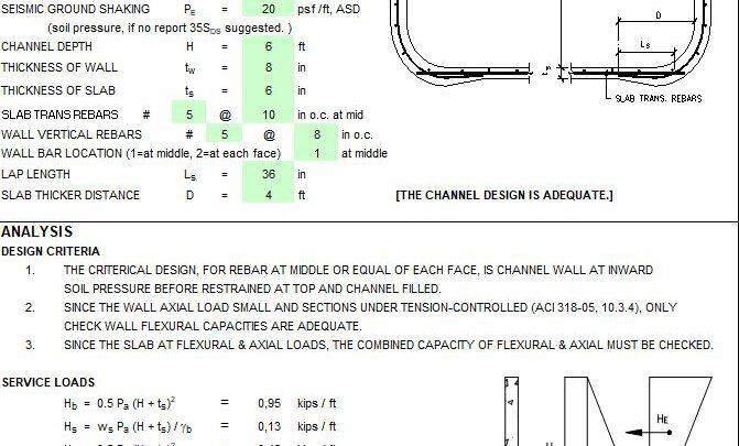 Concrete Floodway Design Spreadsheet