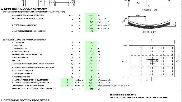 Design Of PT Slabs on Expansive Soil Ground Spreadsheet