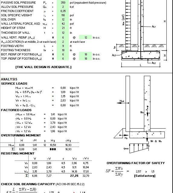 Free Standing Concrete Wall Design Spreadsheet
