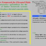 Timber Formwork For Elevated Slabs Spreadsheet