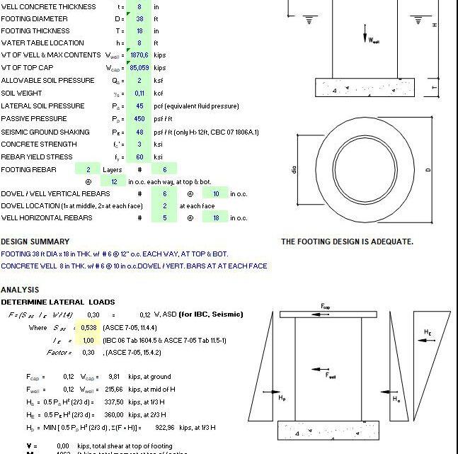 UnderGround Well Design Spreadsheet