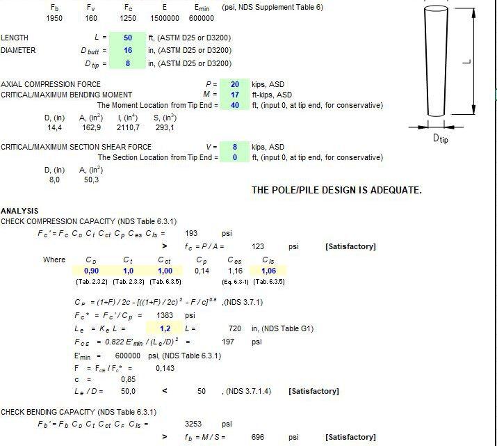 Wood Pole or Pile Design Spreadsheet