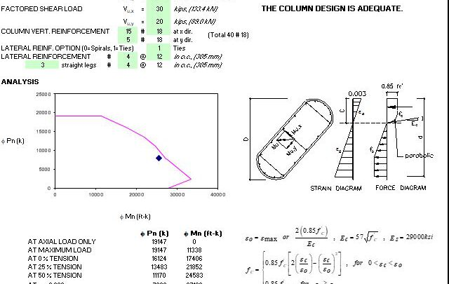 Bridge Column Design Based on AASHTO and ACI Spreadsheet