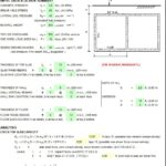 Concrete Box Culvert Design Based on AASHTO and ACI Spreadsheet