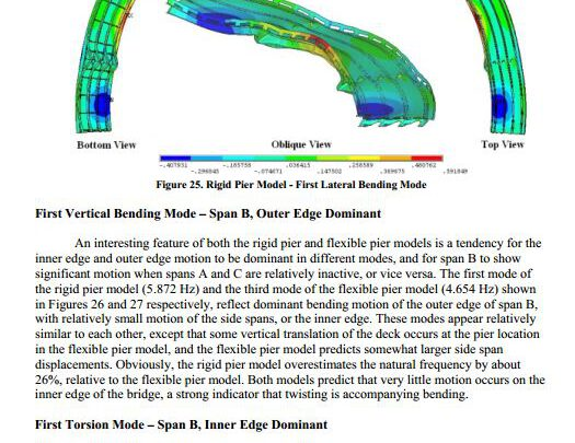 Finite Element Analysis Of Curved Girder Bridge Example