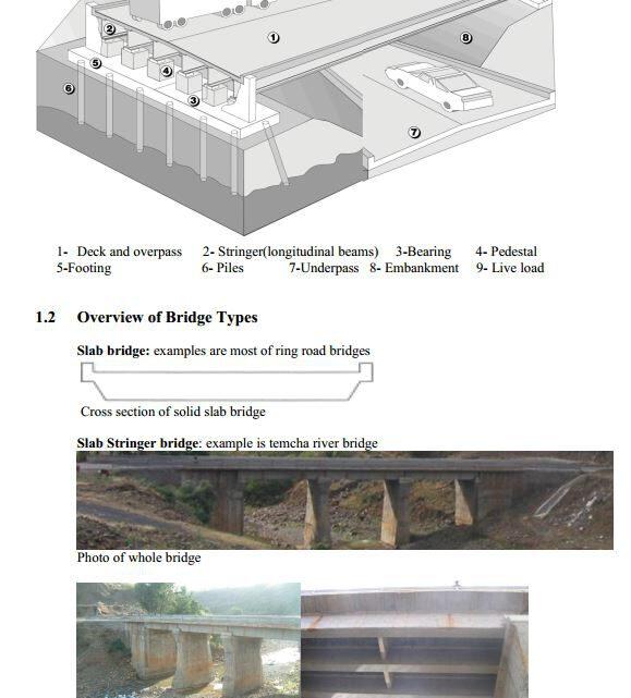 Fundamentals Of Bridge Design Free PDF Notes