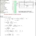 I Shaped Plate Girder AISC ASD Design Spreadsheet