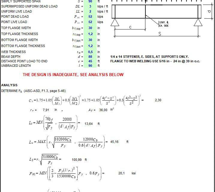 I Shaped Plate Girder AISC ASD Design Spreadsheet