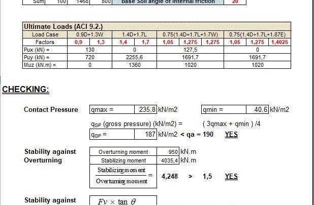 Isolated Foundation Calculation ACI Spreadsheet