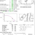 Bridge Column Design Based on AASHTO and ACI Spreadsheet